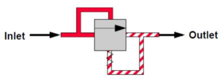 Symbole ISO de la valve a pression différentielle
