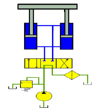 récepteurs hydrauliques